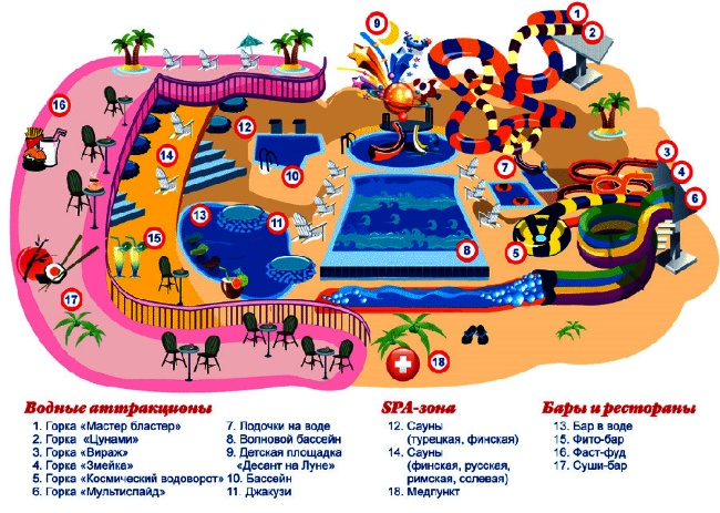 аквапарка «Терминал» в Броварах